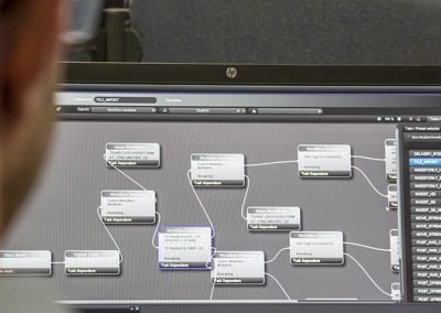 TMD Workflow Environment